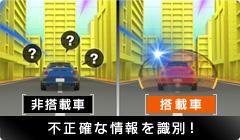 GPS電波ゴーストキャンセル機能