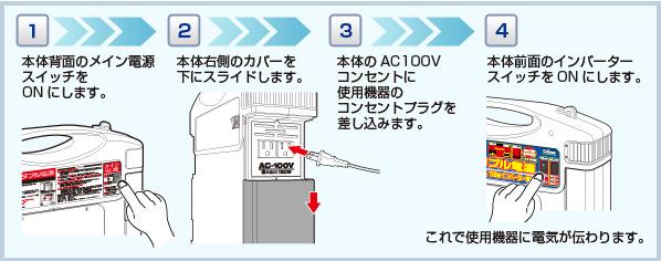 家電製品の使い方