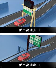 都市高速・一般道自動識別