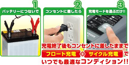 誰でも簡単充電