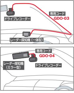 イメージ:レーダーとセットで使おう!